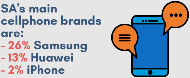 Cell phone main brands